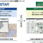 パスコとナビタイムジャパンが業務提携