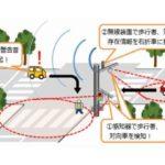 住友電工SSが安全運転支援システムの歩行者感知器を出荷開始