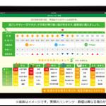 日本気象協会、小売業向け「需要予測指数」を開発