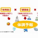 【独自取材】安全運行サポーター協議会が2018年度末にも「体調予報」開始へ
