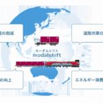 鉄貨協が7月に秋田貨物駅で「鉄道コンテナ見学会」を開催