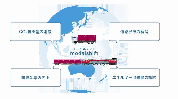 JR貨物が来年1月にモーダルシフトの説明会開催
