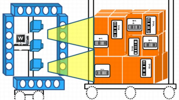 日立物流が映像検品装置で特許取得