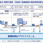 NTTロジスコがRFIDで医療材料トレーサビリティーの実証実験