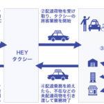 佐川急便、北海道で地元タクシーと「貨客混載」開始