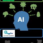 日本気象協会、AI活用した需要予測システム開発へ
