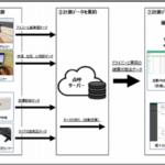 ヤマトオートワークス、デジタル点呼システムを開発