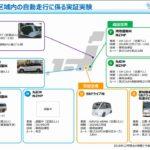 成田など4空港で自動走行の実証実験を開始