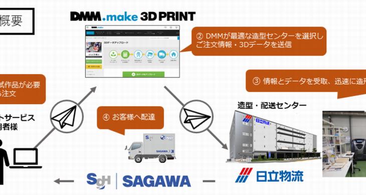 日立物流と佐川急便が3D プリントサービスの運用開始