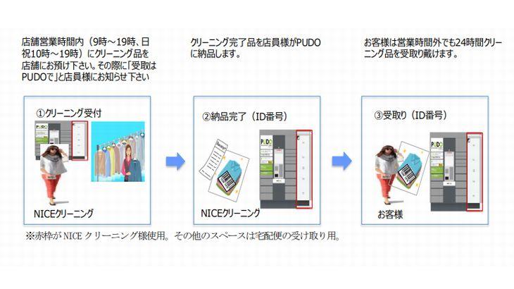Packcity Japanが宅配ロッカーでクリーニング品の受け取りサービス
