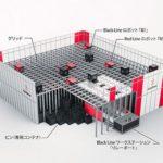 オカムラが「AutoStore」の新シリーズを販売開始