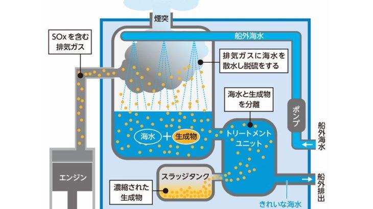 日本郵船が環境対応装置の資金調達で90億円のシローン契約