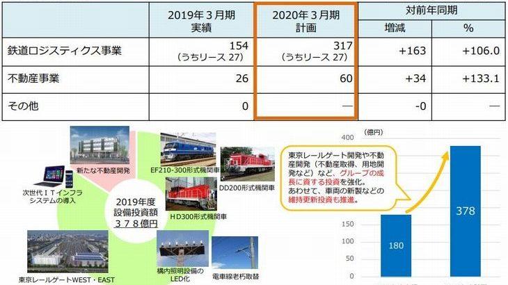 JR貨物、19年度設備投資は前期比倍増強の378億円