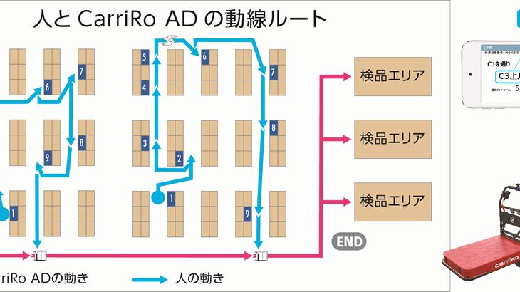 サトーとZMP、庫内ピッキングスタッフの歩行距離最小化ソリューションを提供へ