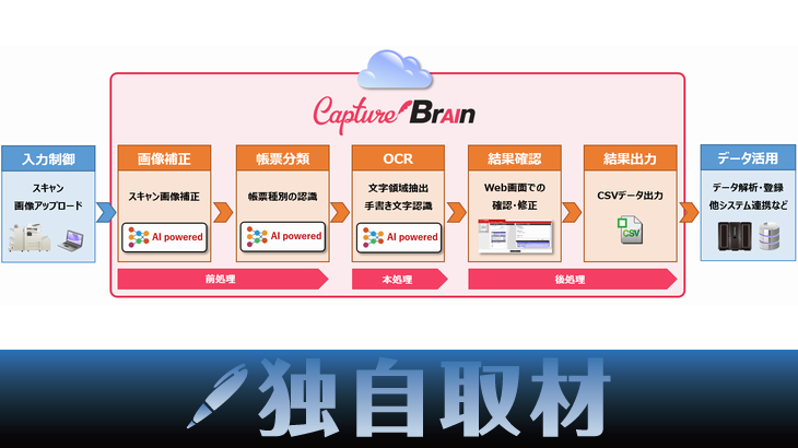 【独自取材】キヤノンITSが物流業界などに「手書き帳票のデジタル化」を積極拡販