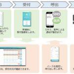 JPR子会社のツナグテ、クラウドベースの入出荷予約受付システムを7月開始