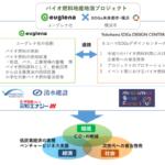 横浜市とユーグレナ、バイオ燃料の利用促進で連携協定