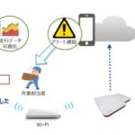 IoT&物流支援ロボットで物流センター内の業務を効率化