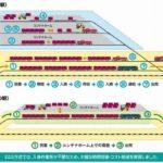 JR貨物・横浜羽沢駅が11月30日にE&S方式でリニューアル開業へ