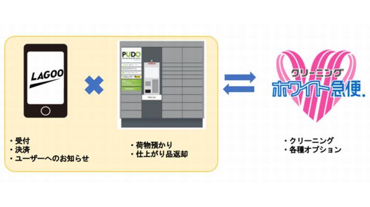 宅配ロッカー「PUDO」でクリーニングの新サービス実証を開始