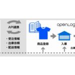 オープンロジがイーベイ・ジャパンと越境ECでAPI連携