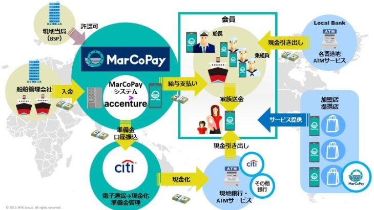 日本郵船がフィリピンに電子通貨プラットフォームの事業会社設立