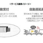 日本GLP傘下のモノフル、トラック事前受付・予約サービスとリアルタイム車両管理アプリ連携へ