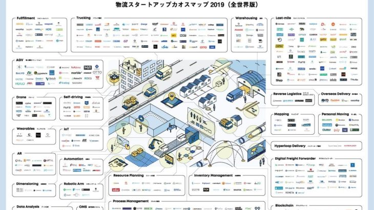 【独自取材】世界の物流スタートアップ500社、一挙勢ぞろい!