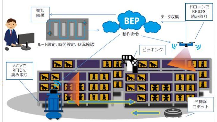 トッパン・フォームズとブルーイノベーション、ドローンやロボットで棚卸し省人化