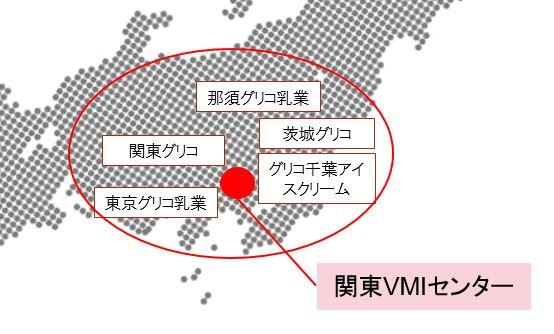 江崎グリコ、埼玉の専用センター拠点に原材料サプライヤーと共同で在庫管理「VMI」開始