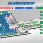 日立物流、埼玉・春日部で複数のEC事業者が最新設備シェア可能な専用センター開設