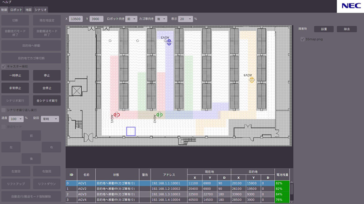 NEC、複数の自律移動ロボットを円滑に動かせる管制ソフトウエアを20年2月発売へ