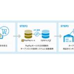 オープンロジ、PayPayモールとAPI連携