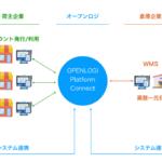 オープンロジ、独自のWMSサービスを倉庫向けに提供開始
