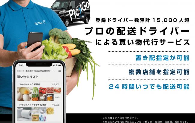 【新型ウイルス】CBcloud、買い物代行サービスを7都府県で試験的に開始