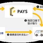 ミライズ、個人ドライバーの業務委託料前払いサービスを開始