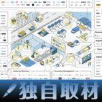 【独自取材】世界の「物流スタートアップ」500社マップ最新版が登場!