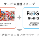 CBcloud、電子ちらしから「買い物代行」依頼可能に