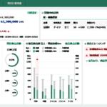 日立ソリューションズ、「グローバルSCMシミュレーション」をクラウドで提供
