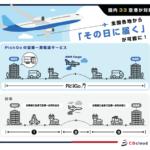 ANACargoとCBcloud、空陸一貫輸送サービスの対象空港を4倍の33に拡充と正式発表