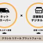 レシピ動画「kurashiru」のdely、ネットスーパー立ち上げ支援サービスを開始