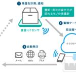 IoTセンサーが乗せた消耗品の残量を自動計測