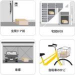 ヤマト、メルカリの商品発送で置き配対応開始へ
