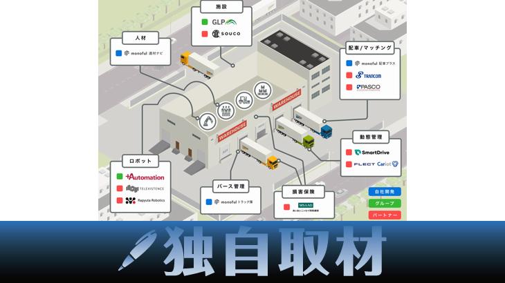 【独自取材】日本GLP傘下のモノフル、有望な「物流テック」持つスタートアップ企業への投資継続