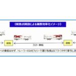 北海道コカ・コーラグループの幸楽輸送、初の道外拠点を茨城に開設
