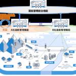 KDDIとパーソルP&T、ドローンの運航管理システムで実証実験へ