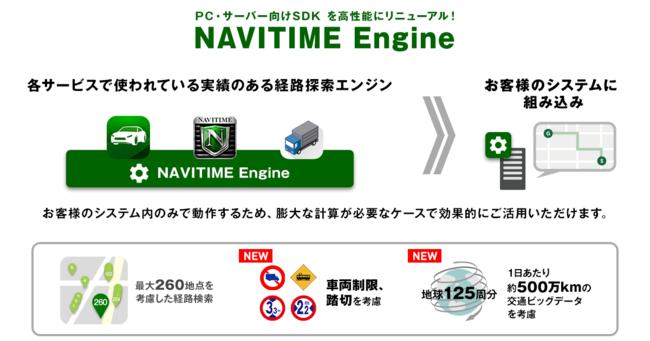 ナビタイムジャパン、「開かずの踏切」考慮した経路に対応