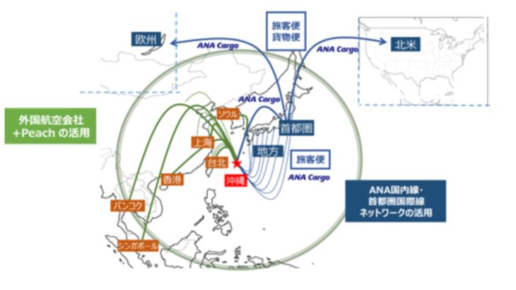 ANAHD、「沖縄貨物ハブ」を旅客便スペース活用に変更