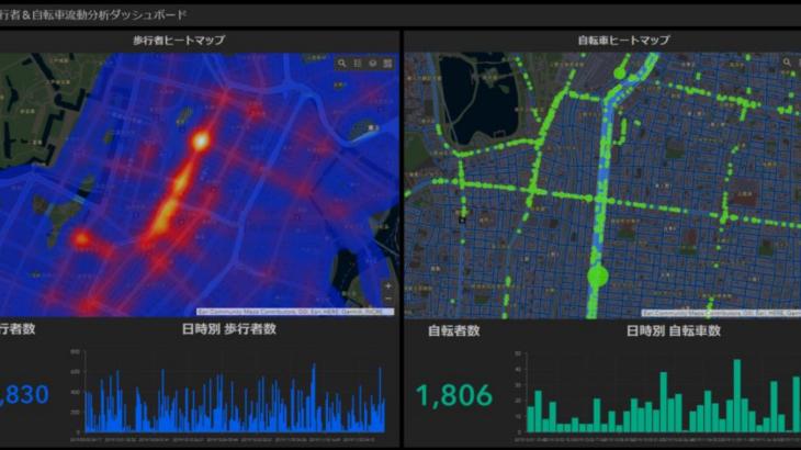 横国大と神奈川・横須賀市、丸紅などが車載センサー用いた道路や歩行者の状況把握システムを共同開発へ