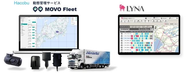 Hacobuとライナロジクス、動態管理とAI自動配車で連携